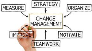 change-management-grouve