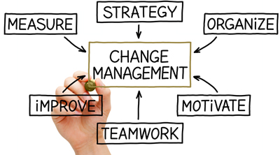 change-management-grouve