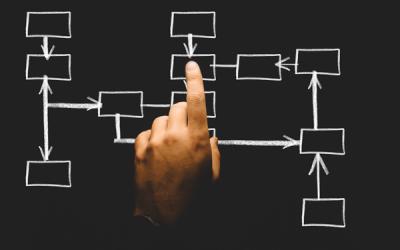 6 tips om organisatieveranderingen te vertellen
