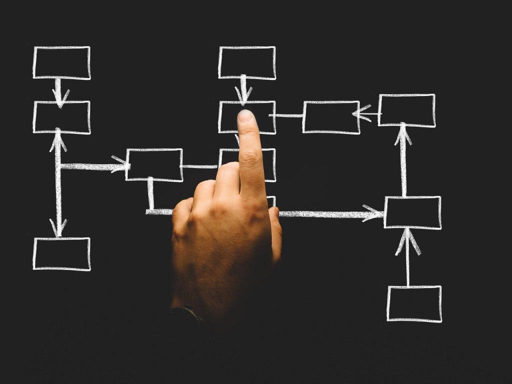 organisatie-in-balans-grouve